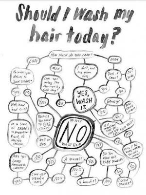 6s-wash-hair